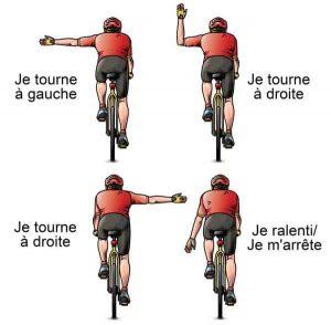 Les 4 signaux de la main des cyclistes