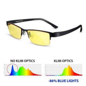 graphique filtration lumière bleue Klim Optics
